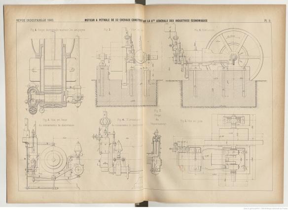 Société Générale des Industries 2conomiques moteurs Charon